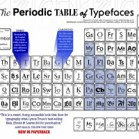 just_my_type_font_table_FINAL